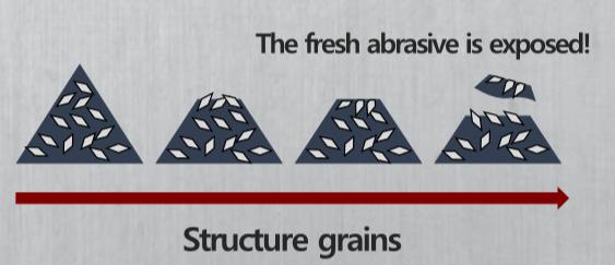 structuregrains